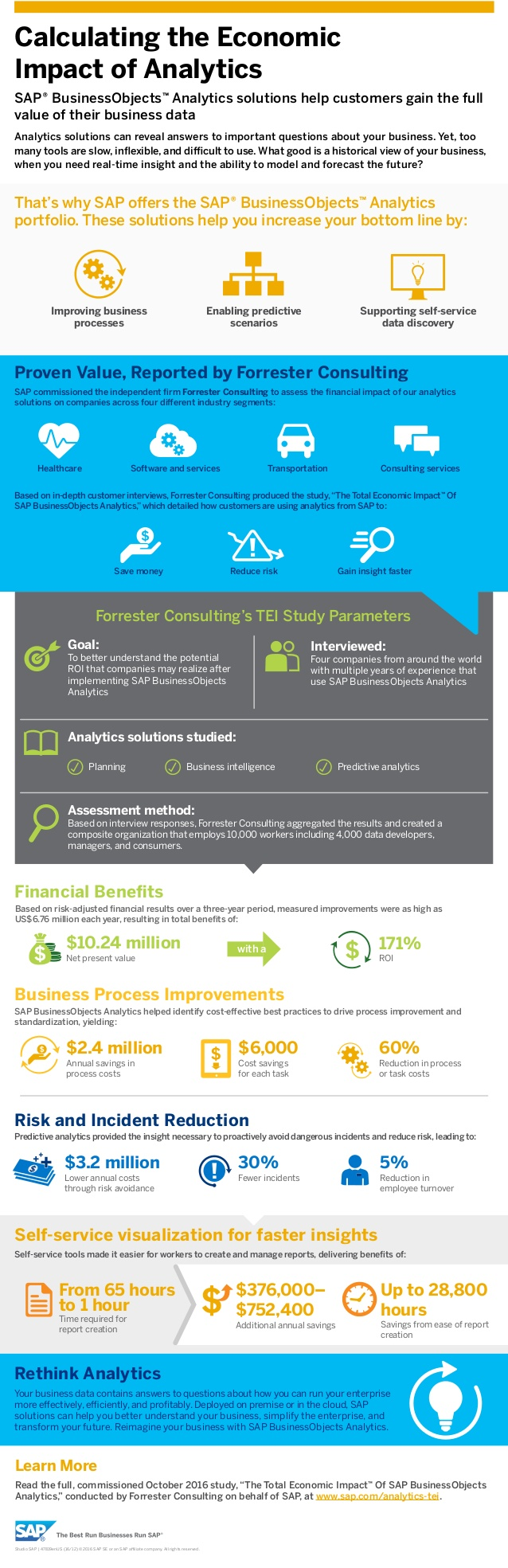 business-objects-analytics-ROI-infographic.png