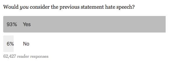 nyt-facebook-hate-speech.png
